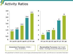 Activity Ratios Ppt PowerPoint Presentation Professional Good