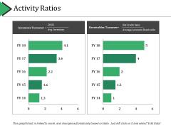 Activity Ratios Ppt PowerPoint Presentation Slides Layout