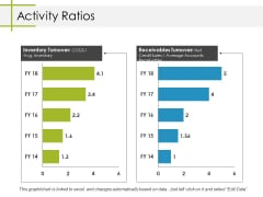 Activity Ratios Ppt PowerPoint Presentation Summary Mockup