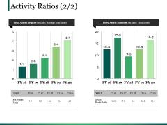 Activity Ratios Ppt PowerPoint Presentation Summary Tips