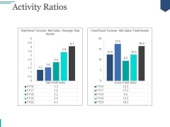 Activity Ratios Template 1 Ppt PowerPoint Presentation Clipart