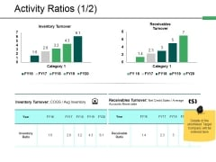 Activity Ratios Template 1 Ppt PowerPoint Presentation Icon File Formats
