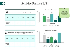 Activity Ratios Template 1 Ppt PowerPoint Presentation Outline Icons