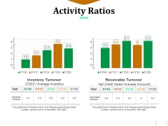 Activity Ratios Template 1 Ppt PowerPoint Presentation Pictures Grid