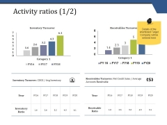Activity Ratios Template 1 Ppt PowerPoint Presentation Show Graphics
