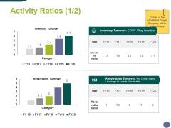 Activity Ratios Template 1 Ppt PowerPoint Presentation Summary Slides