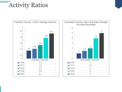 Activity Ratios Template 2 Ppt PowerPoint Presentation Design Templates