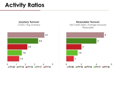 Activity Ratios Template 2 Ppt PowerPoint Presentation Layouts Clipart Images