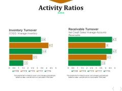 Activity Ratios Template 2 Ppt PowerPoint Presentation Summary Display