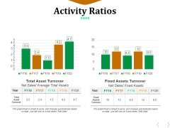 Activity Ratios Template 3 Ppt PowerPoint Presentation Icon Demonstration