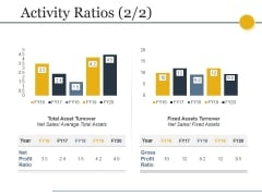 Activity Ratios Template 3 Ppt PowerPoint Presentation Professional Example