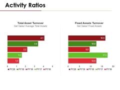 Activity Ratios Template 4 Ppt PowerPoint Presentation Ideas Objects