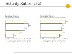 Activity Ratios Template Ppt PowerPoint Presentation Summary Slides