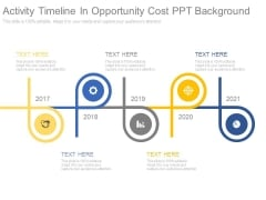 Activity Timeline In Opportunity Cost Ppt Background