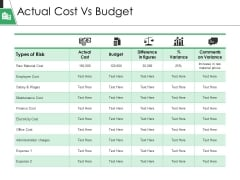 Actual Cost Vs Budget Ppt PowerPoint Presentation Ideas Slide Download