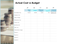 Actual Cost Vs Budget Ppt PowerPoint Presentation Infographics Graphics Pictures