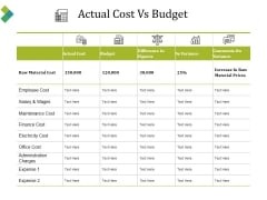 Actual Cost Vs Budget Ppt PowerPoint Presentation Inspiration Influencers