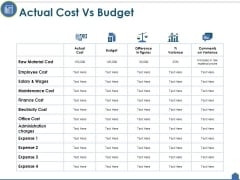 Actual Cost Vs Budget Ppt PowerPoint Presentation Pictures Design Templates