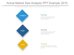 Actual Market Size Analysis Ppt Example 2015