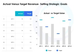 Actual Versus Target Revenue Setting Strategic Goals Ppt PowerPoint Presentation File Influencers