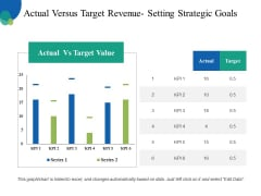 Actual Versus Target Revenue Setting Strategic Goals Ppt PowerPoint Presentation Ideas Elements