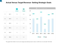 Actual Versus Target Revenue Setting Strategic Goals Ppt PowerPoint Presentation Infographic Template Gridlines