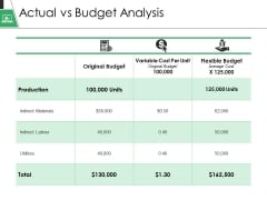 Actual Vs Budget Analysis Ppt PowerPoint Presentation Slides Templates