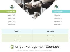 Actual Vs Planned Budget Assessment Change Management Sponsors Ppt PowerPoint Presentation Styles Slide PDF