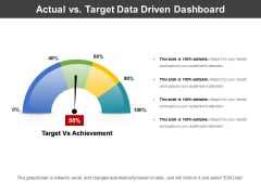 Actual Vs Target Data Driven Dashboard Ppt PowerPoint Presentation Icon Files PDF