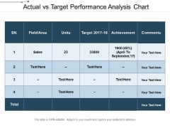 Actual Vs Target Performance Analysis Chart Ppt PowerPoint Presentation File Inspiration PDF