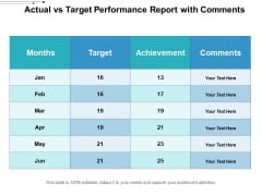 Actual Vs Target Performance Report With Comments Ppt PowerPoint Presentation Gallery Clipart Images PDF