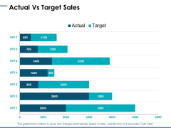 Actual Vs Target Sales Analysis Ppt PowerPoint Presentation Professional Slideshow