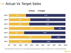 Actual Vs Target Sales Ppt PowerPoint Presentation Gallery Images