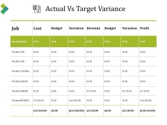 Actual Vs Target Variance Ppt PowerPoint Presentation File Backgrounds