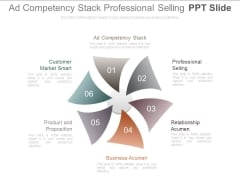Ad Competency Stack Professional Selling Ppt Slide