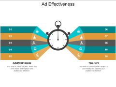 Ad Effectiveness Ppt PowerPoint Presentation Styles Ideas Cpb