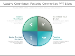 Adaptive Commitment Fostering Communities Ppt Slides
