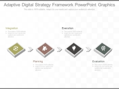 Adaptive Digital Strategy Framework Powerpoint Graphics