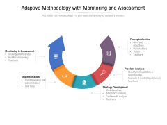 Adaptive Methodology With Monitoring And Assessment Ppt Powerpoint Presentation Layouts Files Pdf
