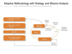 Adaptive Methodology With Strategy And Mission Analysis Ppt Powerpoint Presentation Outline Display Pdf