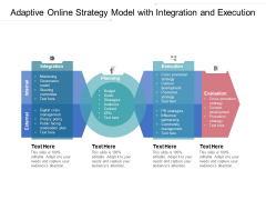 Adaptive Online Strategy Model With Integration And Execution Ppt PowerPoint Presentation File Rules PDF