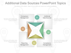 Additional Data Sources Powerpoint Topics