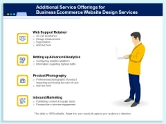 Additional Service Offerings For Business Ecommerce Website Design Services Ppt PowerPoint Presentation Portfolio Guide PDF
