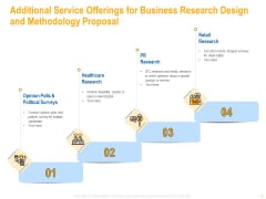 Additional Service Offerings For Business Research Design And Methodology Proposal Diagrams PDF