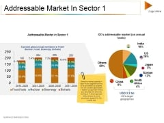 Addressable Market In Sector 1 Ppt PowerPoint Presentation Ideas Icons
