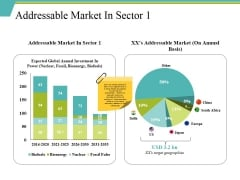 Addressable Market In Sector 1 Ppt PowerPoint Presentation Infographics Show