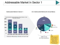 Addressable Market In Sector 1 Ppt PowerPoint Presentation Styles Aids