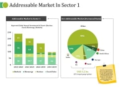 Addressable Market In Sector Ppt PowerPoint Presentation Icon Infographic Template