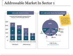 Addressable Market In Sector Ppt PowerPoint Presentation Ideas