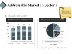Addressable Market In Sector Ppt PowerPoint Presentation Inspiration Structure